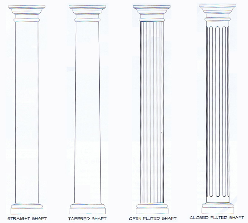 please see the column photo gallery of finished columns we have installed that may help you in deciding which type of column best suits your home or